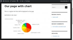 Live chart on a WordPress page
