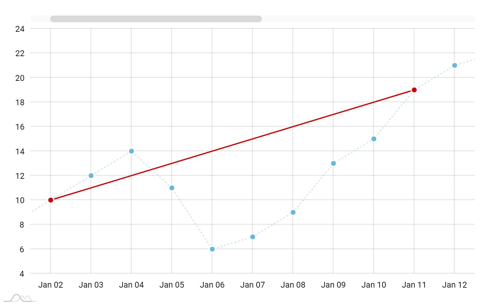 Chart Js Data Label Font Size