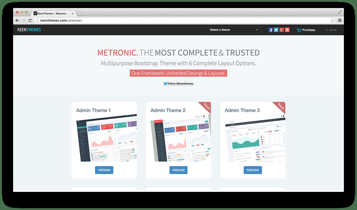 Keenthemes Metronic admin theme integration - amCharts