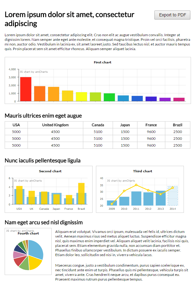 Exporting charts and maps: PDF with multiple charts and