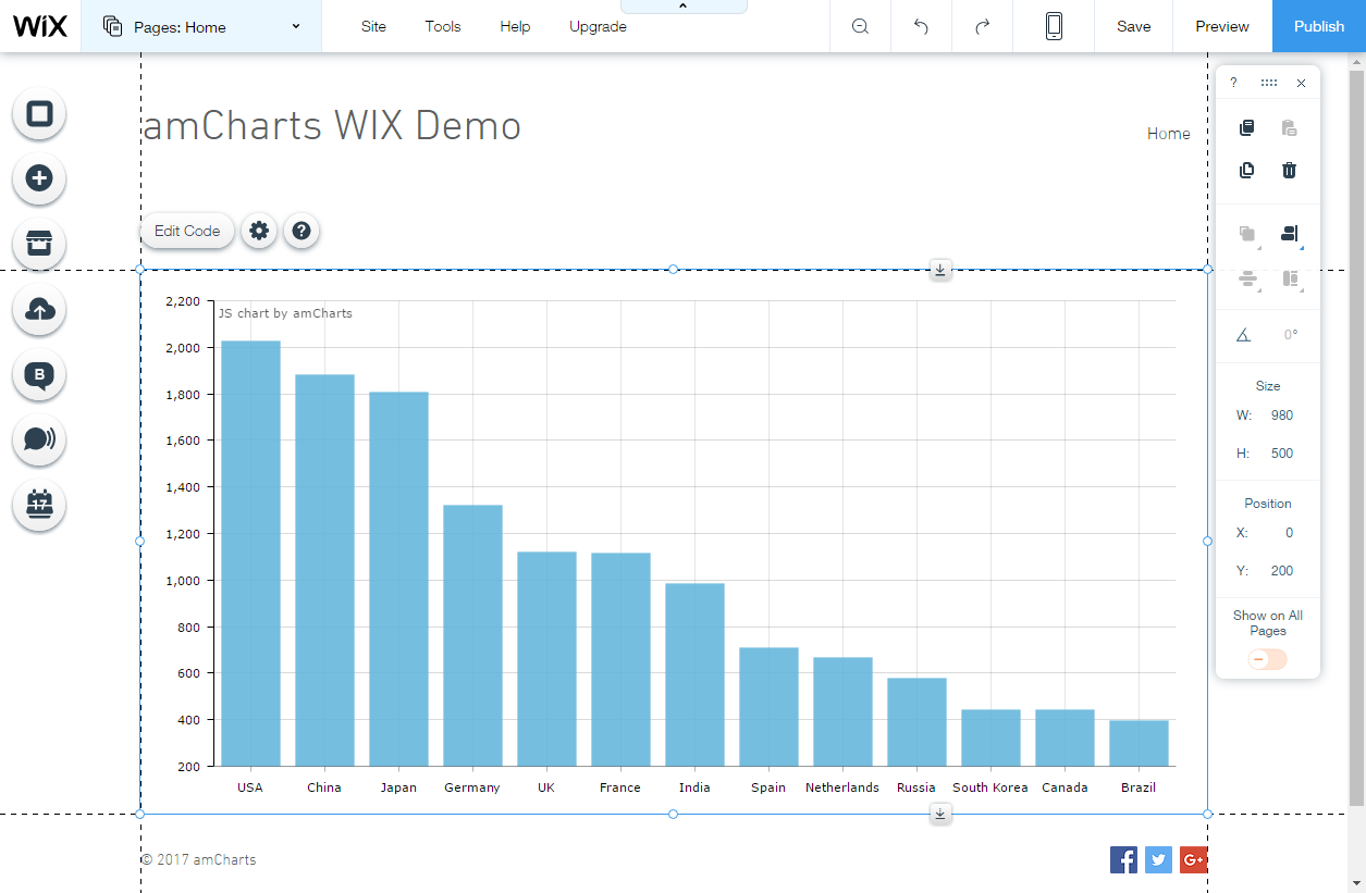 Adding charts and maps to a wix website amcharts a live chart displayed in wix editor nvjuhfo Image collections