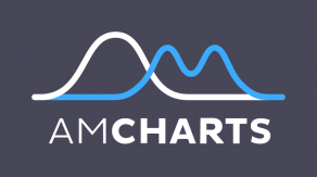 amCharts dark logo
