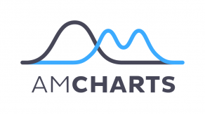 amCharts light logo