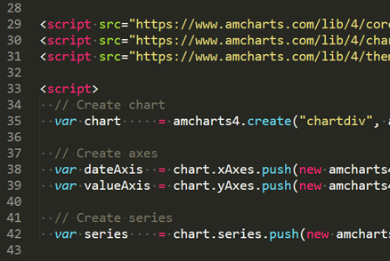 JavaScript charting and mapping library - amCharts 4